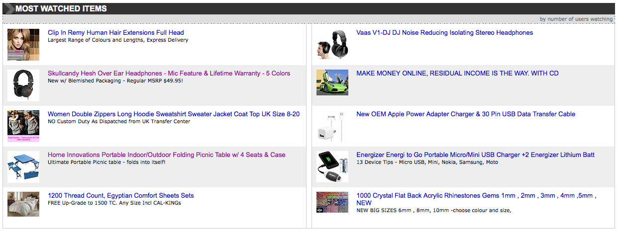 Most Watched Items Screen Shot eBay